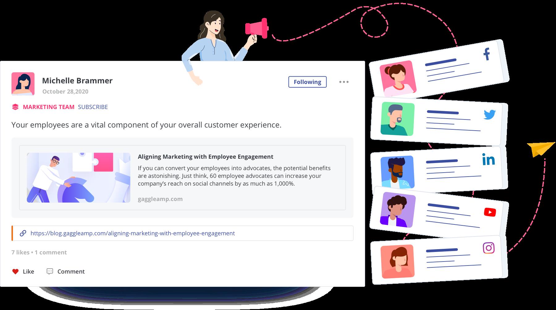 GaggleAMP Marketing Departments